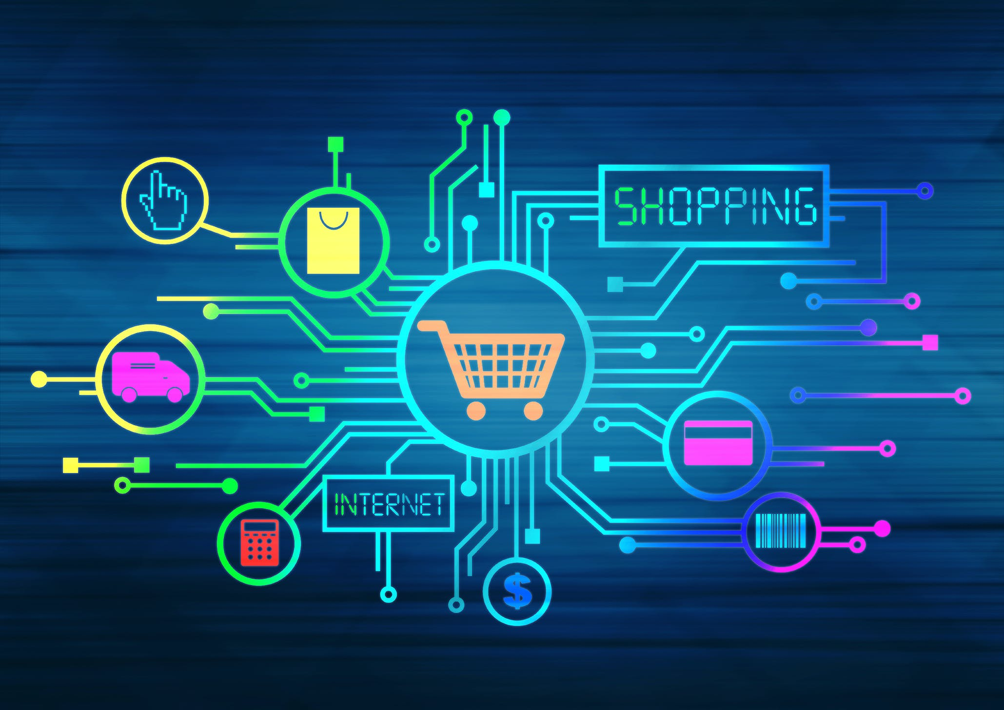 Technology for Ecommerce Report 2015