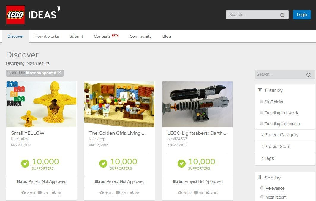Examining Lego's social success (and how it boosts ROI)