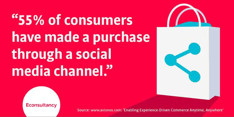 consumers purchasing through social