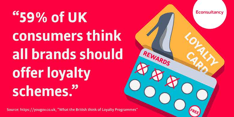 consumer opinion on loyalty