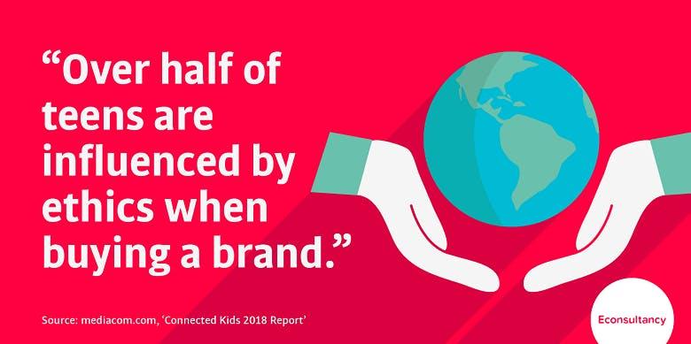 brand ethics