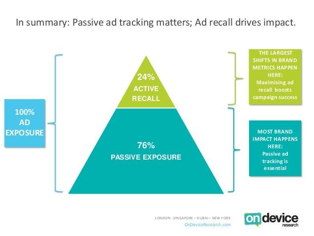 passive ad recall