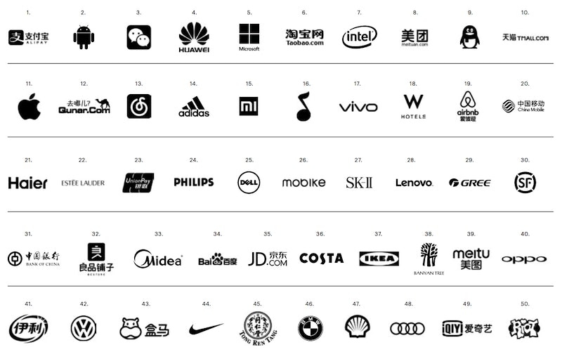 top 50 brands china