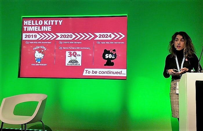 Martina Longueira with a Hello Kitty timeline: 2019 and Hello Kitty's 45th anniversary, 2020 and the Tokyo Olympics, and the brand's 50th anniversary in 2024