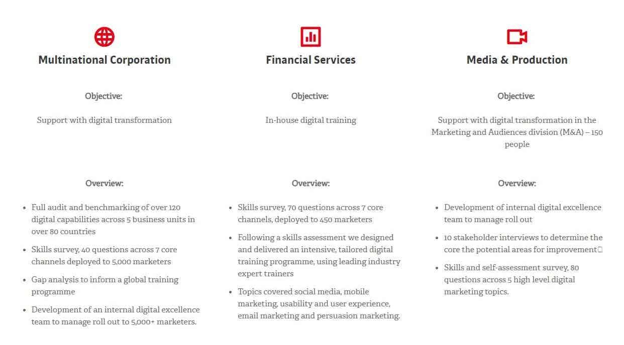 Digital Transformation case studies