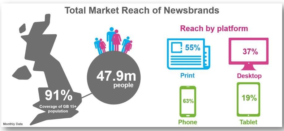 Newsbrands stat