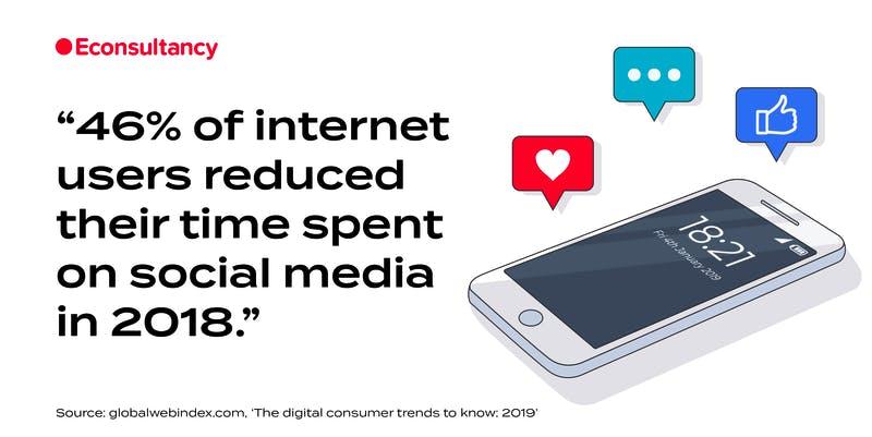 social media usage