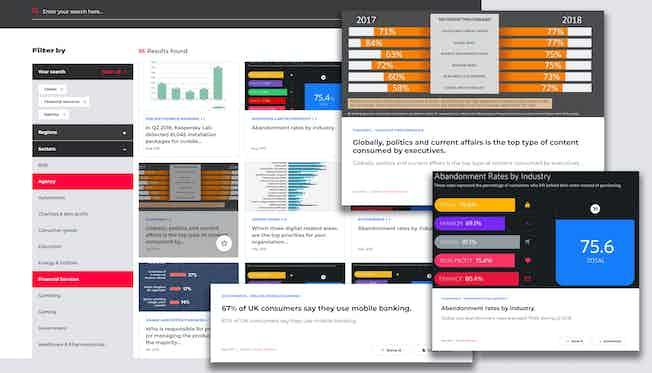 Internet Statistics Database - Econsultancy