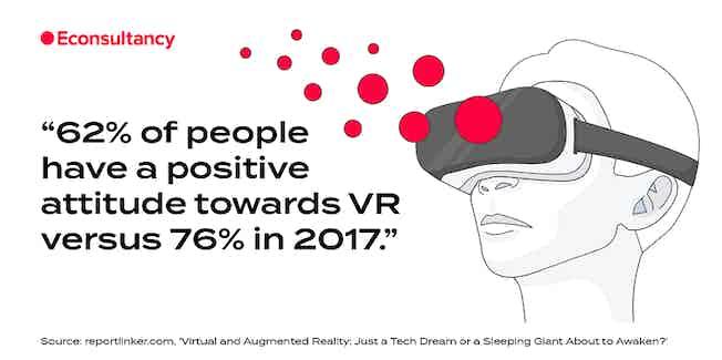 VR stat
