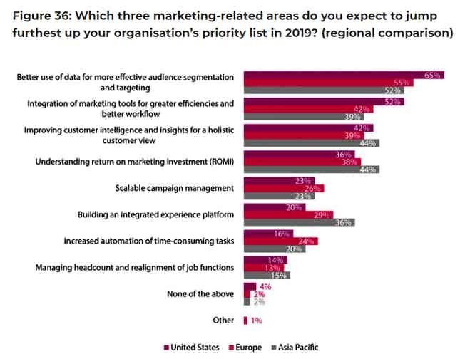 digital-trends-report