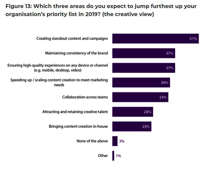 mobile-digital-trends-report-econsultancy