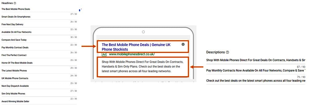 Testing Google's Responsive Search Ads (spoiler: they don't