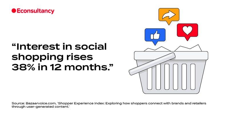 social shopping stat