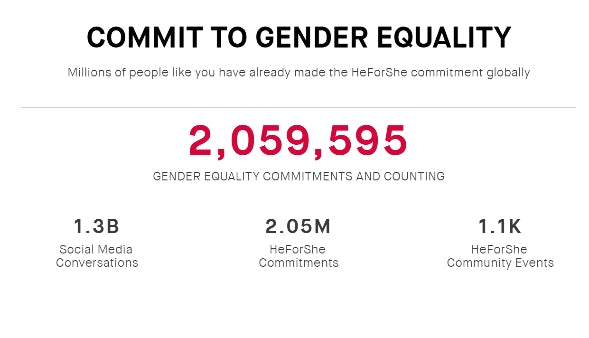 2 HeForShe Commitments