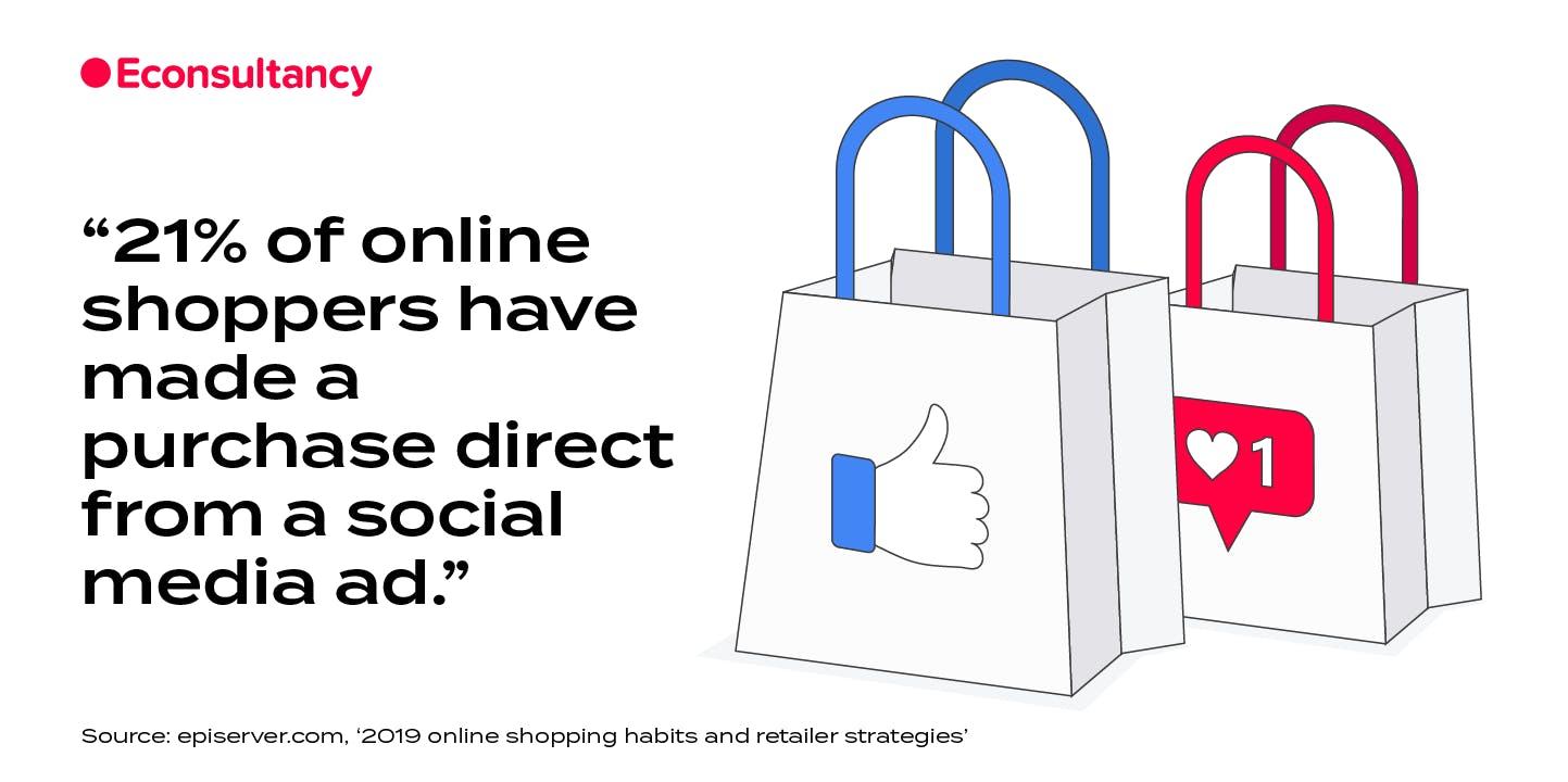 The best digital marketing stats we've seen this week – Econsultancy