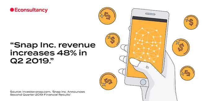 snap revenue