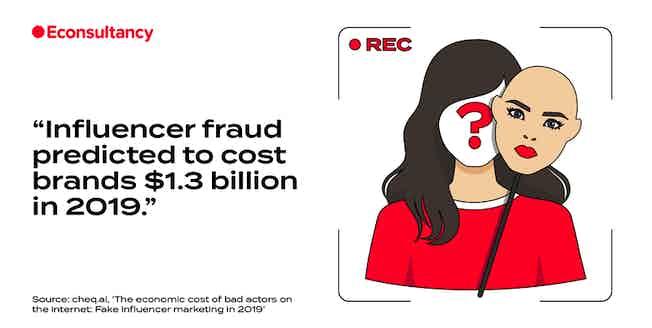 influencer fraud stat