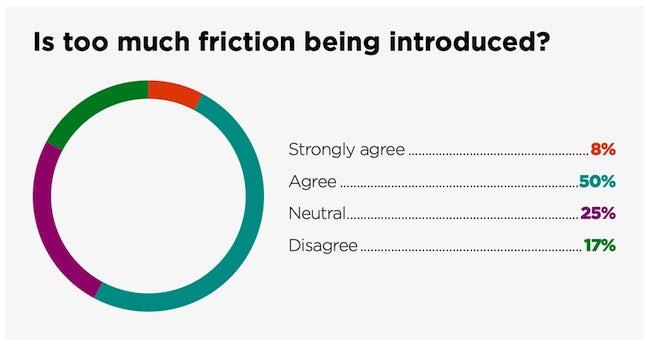 friction stat