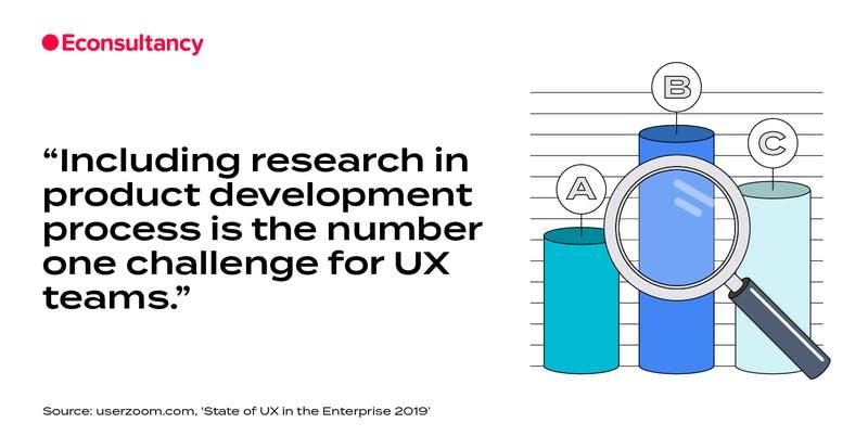 UX stat