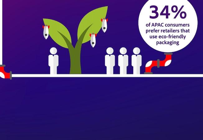 APAC consumer stat