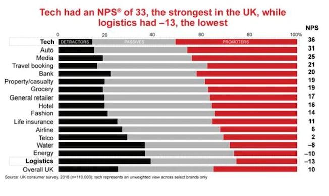 NPS stat