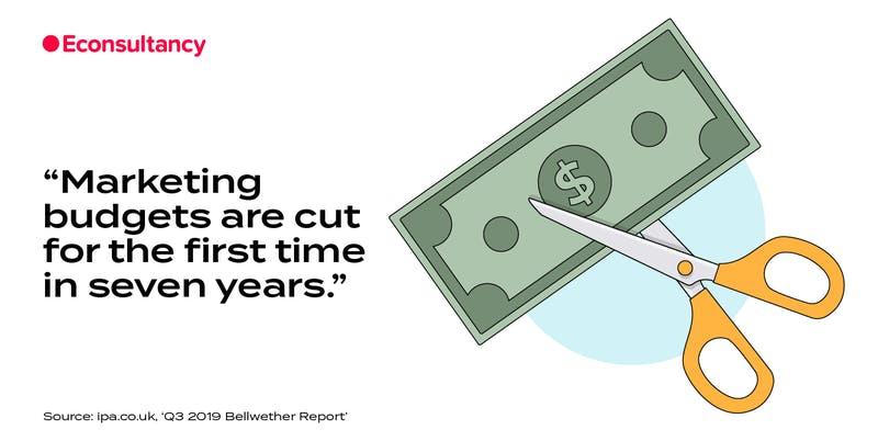 marketing budget cuts