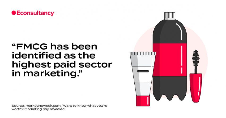 The best digital marketing stats we've seen this week