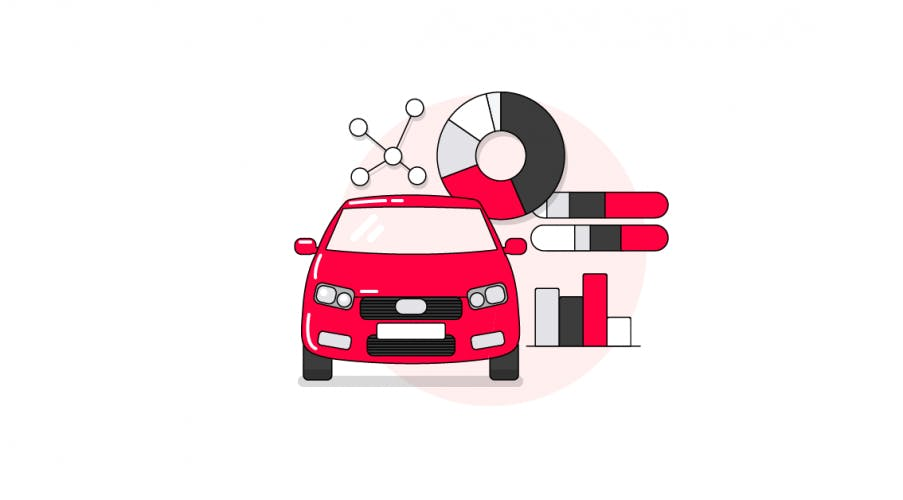 Econsultancy's Internet Statistics Database - Automotive Industry, travel, cars, delivery