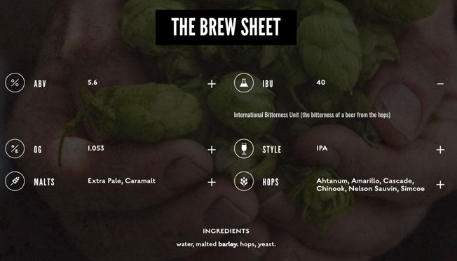 brewdog brew sheet