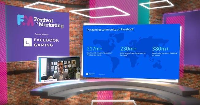 Facebook gaming numbers (internal data)